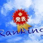 【2019年更新】オリコン「好きなお天気キャスター・気象予報士ランキング」歴代まとめ