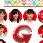 日本テレビ系「Going!Sports&News」