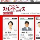 「NNNストレイトニュース」に出演するアナウンサーの一覧