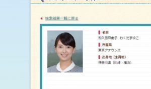 NHKアナウンサー・和久田麻由子