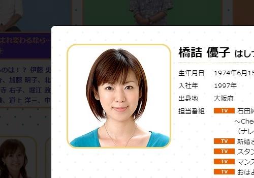 ABC朝日放送アナウンサー・橋詰優子